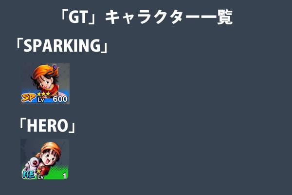 「GT」に属するキャラクター一覧